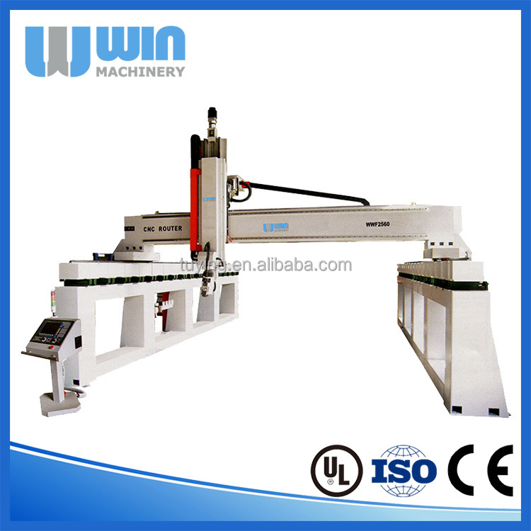 WWF2560 5Axis CNC Router